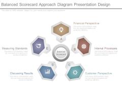 Balanced Scorecard Approach Diagram Presentation Design