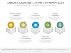 Balanced Scorecard Benefits Powerpoint Slide