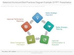 Balanced Scorecard Best Practices Diagram Example Of Ppt Presentation