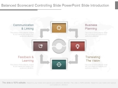 Balanced Scorecard Controlling Slide Powerpoint Slide Introduction