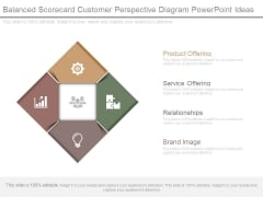 Balanced Scorecard Customer Perspective Diagram Powerpoint Ideas