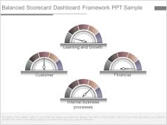 Balanced Scorecard Dashboard Framework Ppt Sample