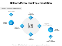 Balanced Scorecard Implementation Ppt PowerPoint Presentation Icon Slide Download PDF