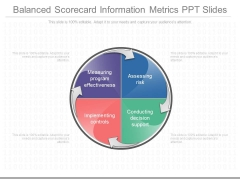 Balanced Scorecard Information Metrics Ppt Slides