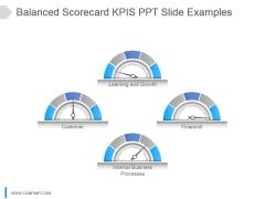 Balanced Scorecard Kpi S Ppt Slide Examples