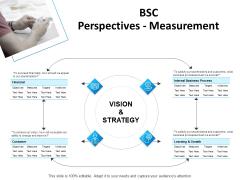 Balanced Scorecard Outline BSC Perspectives Measurement Ppt PowerPoint Presentation File Samples PDF