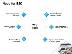 Balanced Scorecard Outline Need For BSC Ppt PowerPoint Presentation Gallery Files PDF