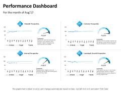 Balanced Scorecard Outline Performance Dashboard Ppt PowerPoint Presentation Outline Slides PDF
