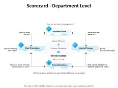Balanced Scorecard Outline Scorecard Department Level Ppt PowerPoint Presentation Styles Microsoft PDF