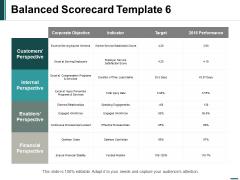 Balanced Scorecard Performance Ppt PowerPoint Presentation Professional Graphics Template