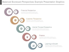 Balanced Scorecard Perspectives Example Presentation Graphics