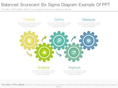 Balanced Scorecard Six Sigma Diagram Example Of Ppt