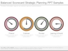 Balanced Scorecard Strategic Planning Ppt Samples