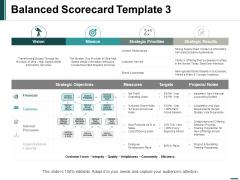 Balanced Scorecard Strategic Priorities Ppt PowerPoint Presentation Inspiration Example