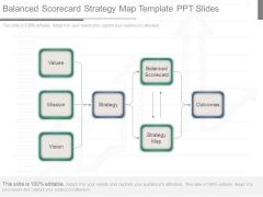 Balanced Scorecard Strategy Map Template Ppt Slides