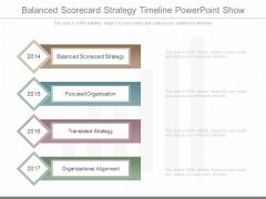 Balanced Scorecard Strategy Timeline Powerpoint Show
