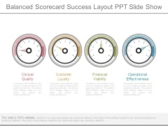 Balanced Scorecard Success Layout Ppt Slide Show