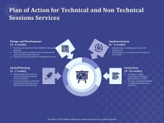 Balancing Skill Development Plan Of Action For Technical And Non Technical Sessions Services Background PDF