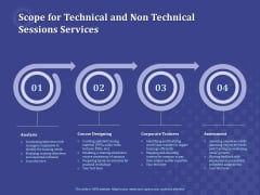 Balancing Skill Development Scope For Technical And Non Technical Sessions Services Introduction PDF