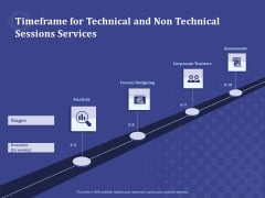 Balancing Skill Development Timeframe For Technical And Non Technical Sessions Services Topics PDF