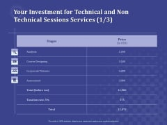 Balancing Skill Development Your Investment For Technical And Non Technical Sessions Services Analysis Mockup PDF