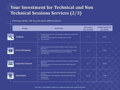 Balancing Skill Development Your Investment For Technical And Non Technical Sessions Services Assessment Ideas PDF