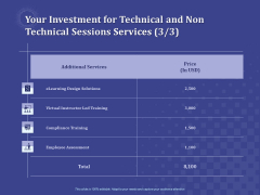 Balancing Skill Development Your Investment For Technical And Non Technical Sessions Services Price Inspiration PDF