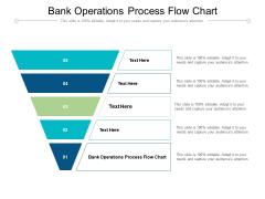 Bank Operations Process Flow Chart Ppt PowerPoint Presentation Portfolio Maker Cpb Pdf