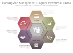 Banking And Management Diagram Powerpoint Slides