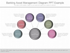 Banking Asset Management Diagram Ppt Example