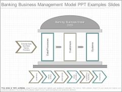 Banking Business Management Model Ppt Examples Slides