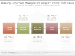 Banking Document Management Diagram Powerpoint Slides