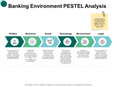 Banking Environment Pestel Analysis Economy Ppt PowerPoint Presentation Pictures Layout Ideas