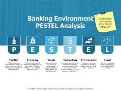 Banking Environment Pestel Analysis Ppt PowerPoint Presentation Infographic Template Portrait
