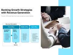 Banking Growth Strategies With Revenue Generation Ppt PowerPoint Presentation File Styles PDF