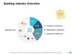 Banking Industry Overview Business Ppt PowerPoint Presentation Professional Introduction