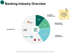 Banking Industry Overview Finance Ppt PowerPoint Presentation Model Portrait