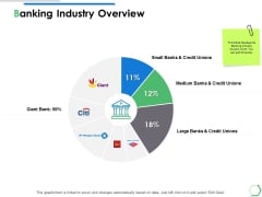 Banking Industry Overview Ppt PowerPoint Presentation Portfolio Background Images