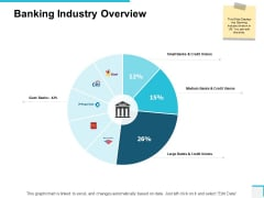 Banking Industry Overview Ppt PowerPoint Presentation Portfolio Slide Portrait