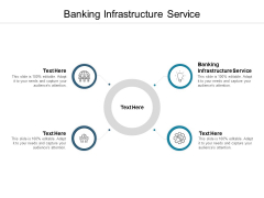 Banking Infrastructure Service Ppt PowerPoint Presentation Model Diagrams Cpb