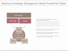 Banking Knowledge Management Model Powerpoint Slides