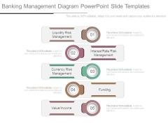 Banking Management Diagram Powerpoint Slide Templates