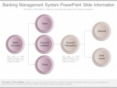 Banking Management System Powerpoint Slide Information