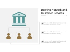 Banking Network And Customer Services Ppt Powerpoint Presentation Gallery Backgrounds