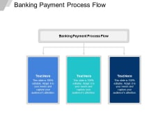Banking Payment Process Flow Ppt PowerPoint Presentation Portfolio Portrait Cpb