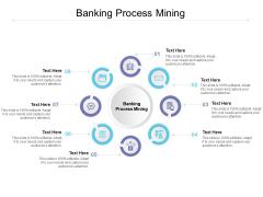 Banking Process Mining Ppt PowerPoint Presentation Model Slide Cpb