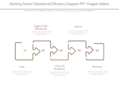 Banking Sector Operational Efficiency Diagram Ppt Images Gallery