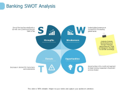 Banking Swot Analysis Ppt PowerPoint Presentation Ideas Introduction
