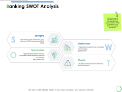 Banking Swot Analysis Ppt PowerPoint Presentation Styles Influencers
