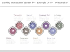 Banking Transaction System Ppt Example Of Ppt Presentation